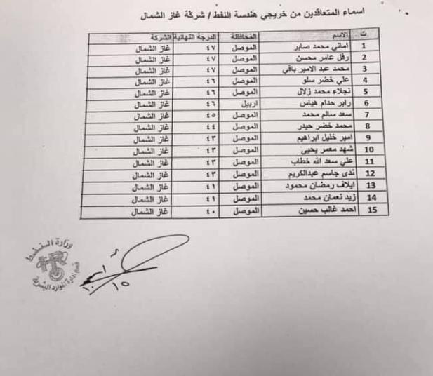 اسماء تعيينات وزارة النفط 2019 خريجي هندسة النفط بصيغة عقد 9912