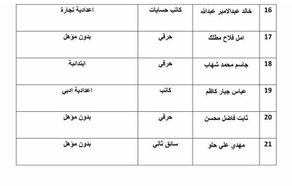اسماء تعيينات وزارة الموارد المائية 2020  دائرة تنفيذ اعمال كري الانهر 9914