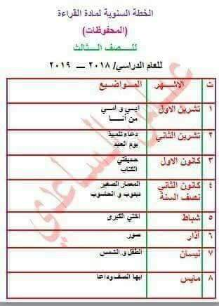 الخطة السنوية مادة اللغة العربية الصف الثالث ابتدائي 2019 A16