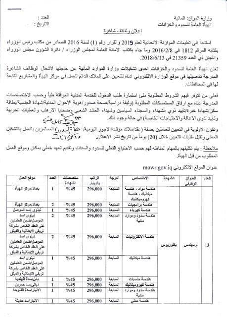 درجات وظيفية في الهيأة العامة للسدود والخزانات التابعة لوزارة الموارد المائية  2019 A35