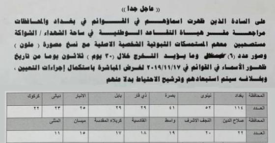 تحذير هياة التقاعد الوطنية للمقبولين على 457 درجة في بغداد والمحافظات Ae_aaa14