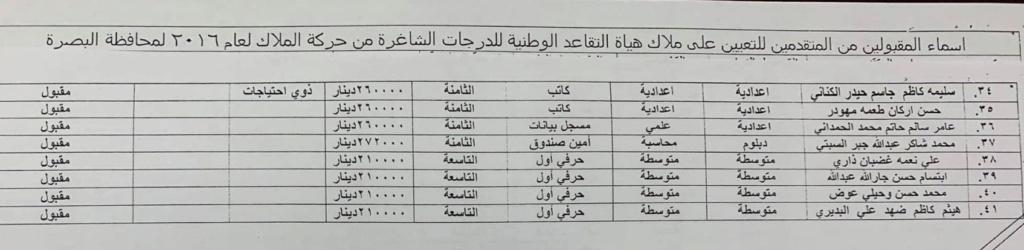 اسماء تعيينات هياة التقاعد الوطنية 2020  البالغ عددها 457 درجة كل المحافظات Aoo11