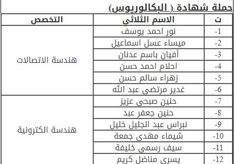 تحديد موعد مقابلة المتقدمين بصفة محاضر في كلية الهندسة في جامعة ديالى Bb10