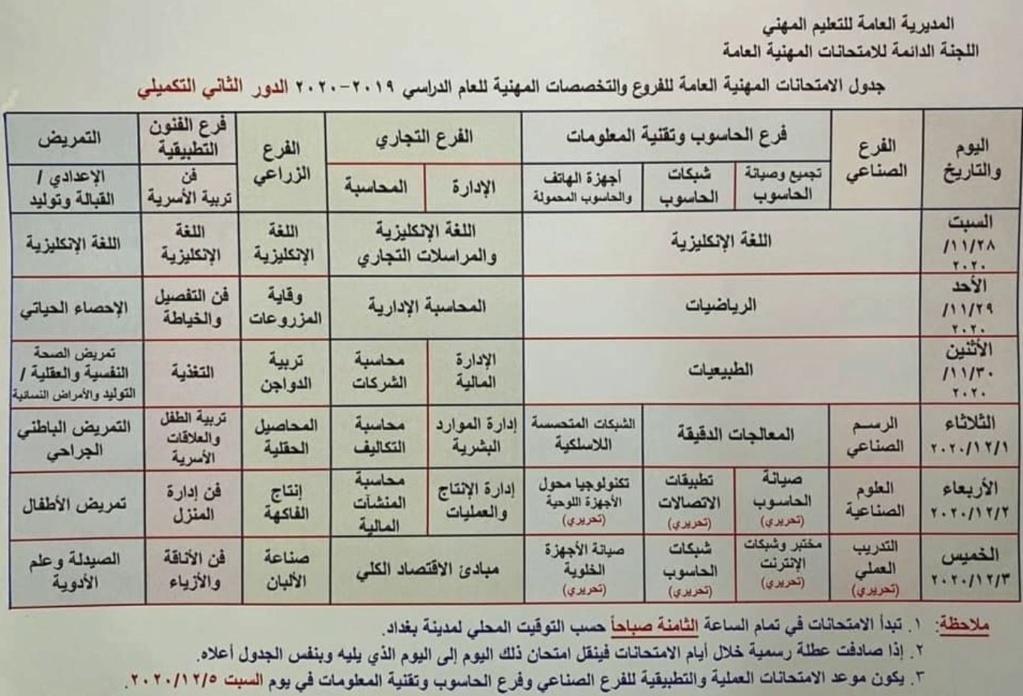 جدول الامتحانات المهنية العامة لكافة الفروع 2020 Captu108
