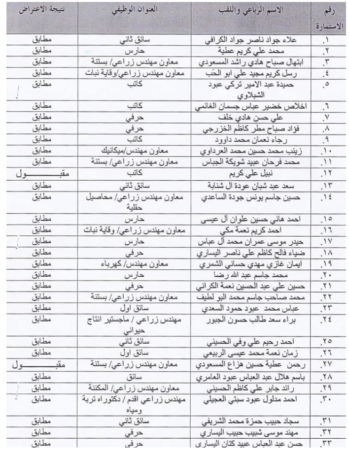 نتائج تعيينات وزارة الزراعة 2019 مديرية زراعة كربلاء المقدسة Captu115