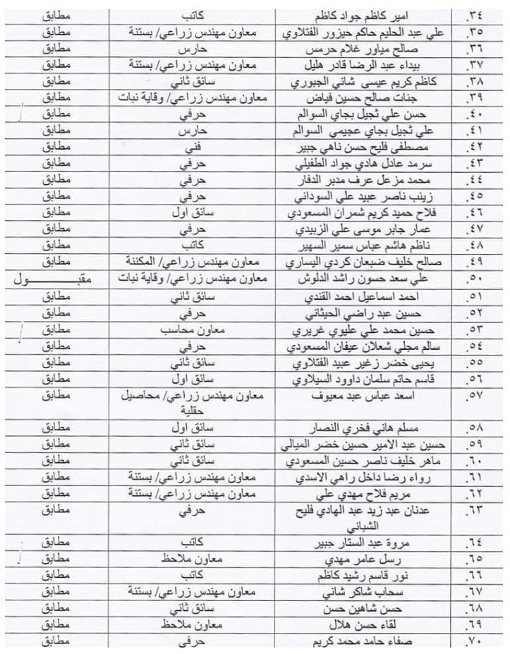 نتائج تعيينات وزارة الزراعة 2019 مديرية زراعة كربلاء المقدسة Captu116
