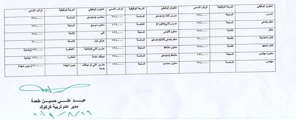 رابط استمارة التقديم على تربية كركوك 2019 Captu145