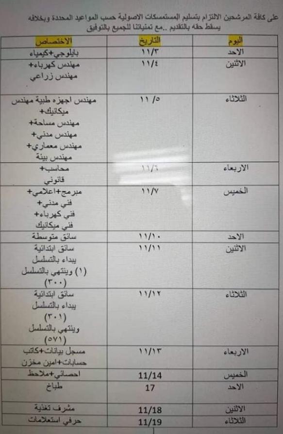 عاجل اسماء تعيينات وزارة الصحة 2020  بغداد غدا المقابلة Captu185