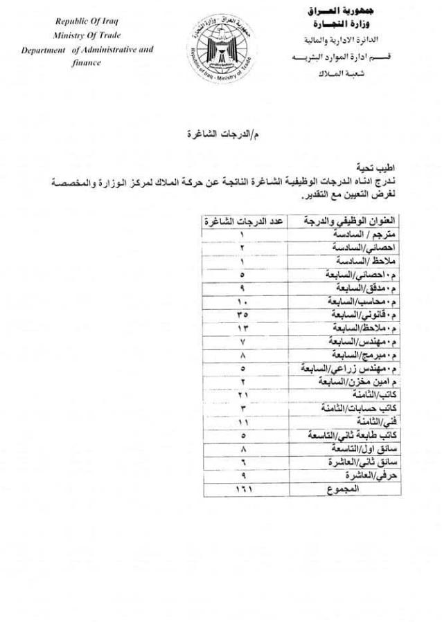 استمارة تعيينات  التقديم على وزارة التجارة 2019 طلب الدخول للخدمة المدنية Captu197