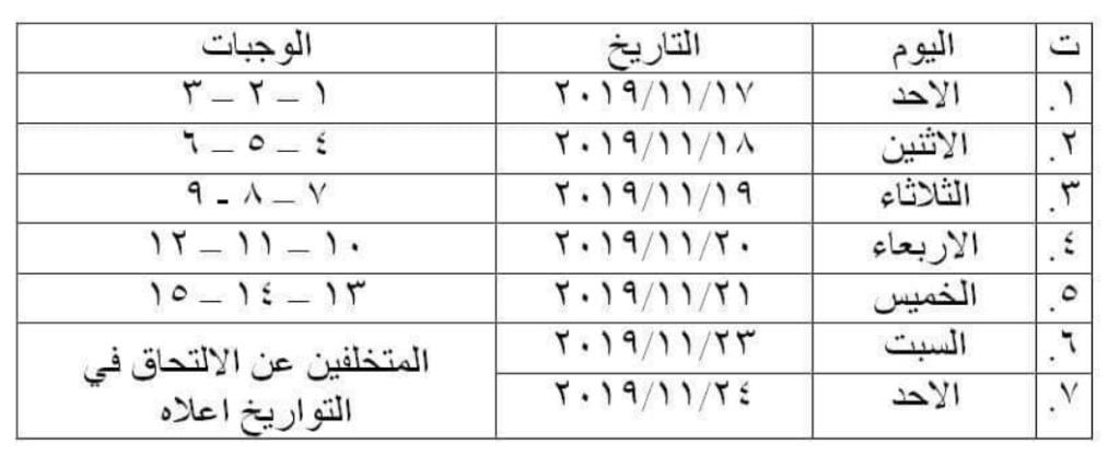 اسماء المقبولين في تعيينات وزارة الدفاع 2019 كل الوجبات Captu202