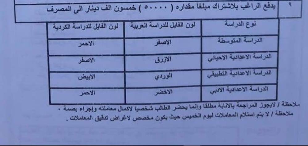 ضوابط التقديم على الامتحانات الخارجية 2020 الدراسة المتوسطة والاعدادية Captu216