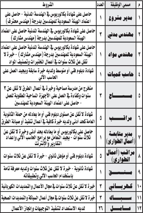عقود أمانة منطقة الرياض تعلن عن 53 وظيفة متنوعة لحملة كافة المؤهلات Captu293