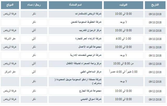 إعلام_دعاية - غرفة الرياض: فرص وظيفية للرجال والنساء بشركات القطاع الخاص Captur21