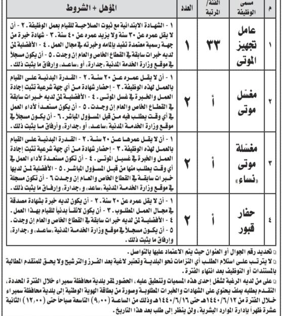 ببلدية محافظة سميراء: وظائف نسائية ورجالية على لائحة المستخدمين وبند الأجور Captur27