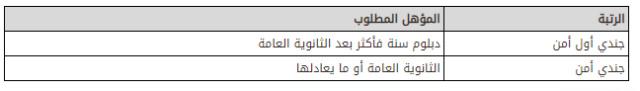 قوات الأمن الخاصة: الإعلان عن توفر وظائف جندي اول وجندي Captur93