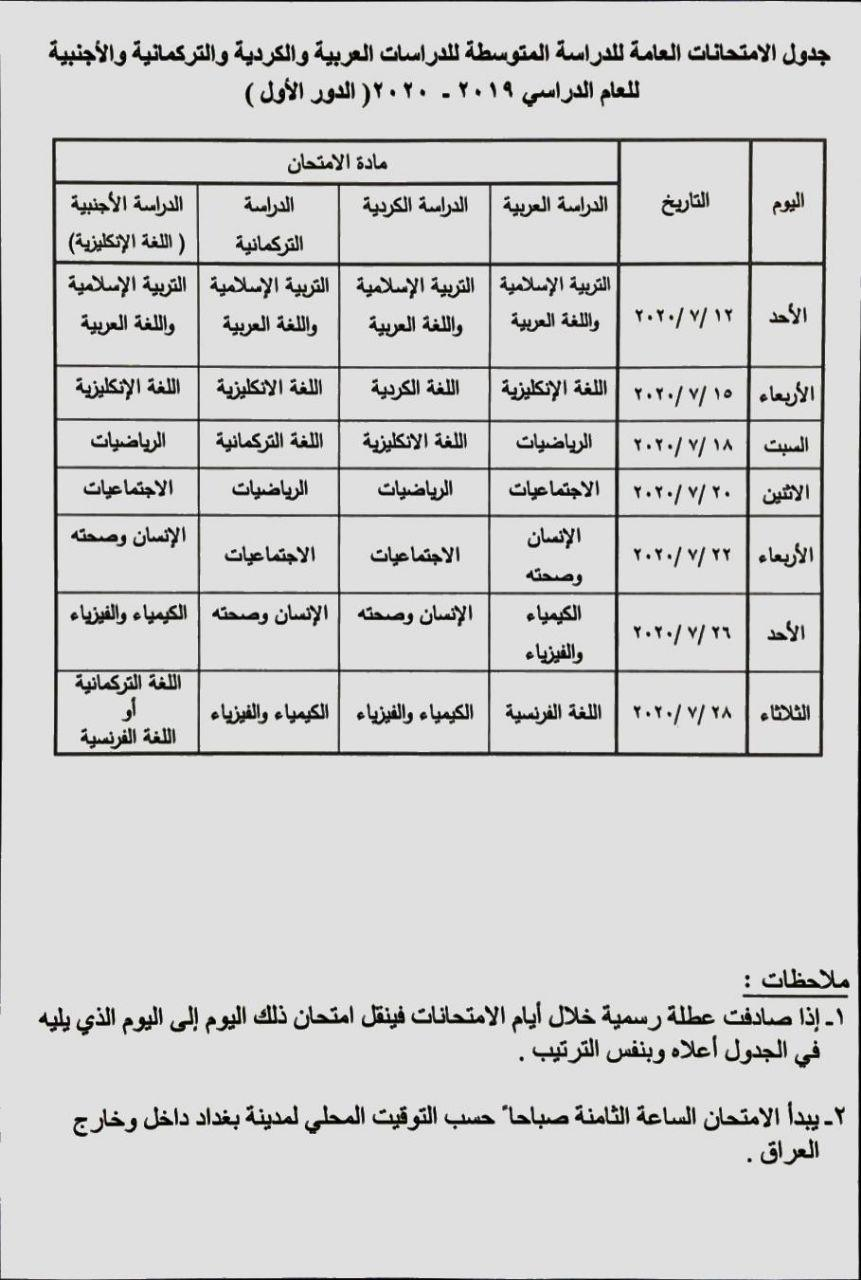 جدول الامتحانات الوزارية 2020 للصف الثالث المتوسط الدور الاول Daaa10