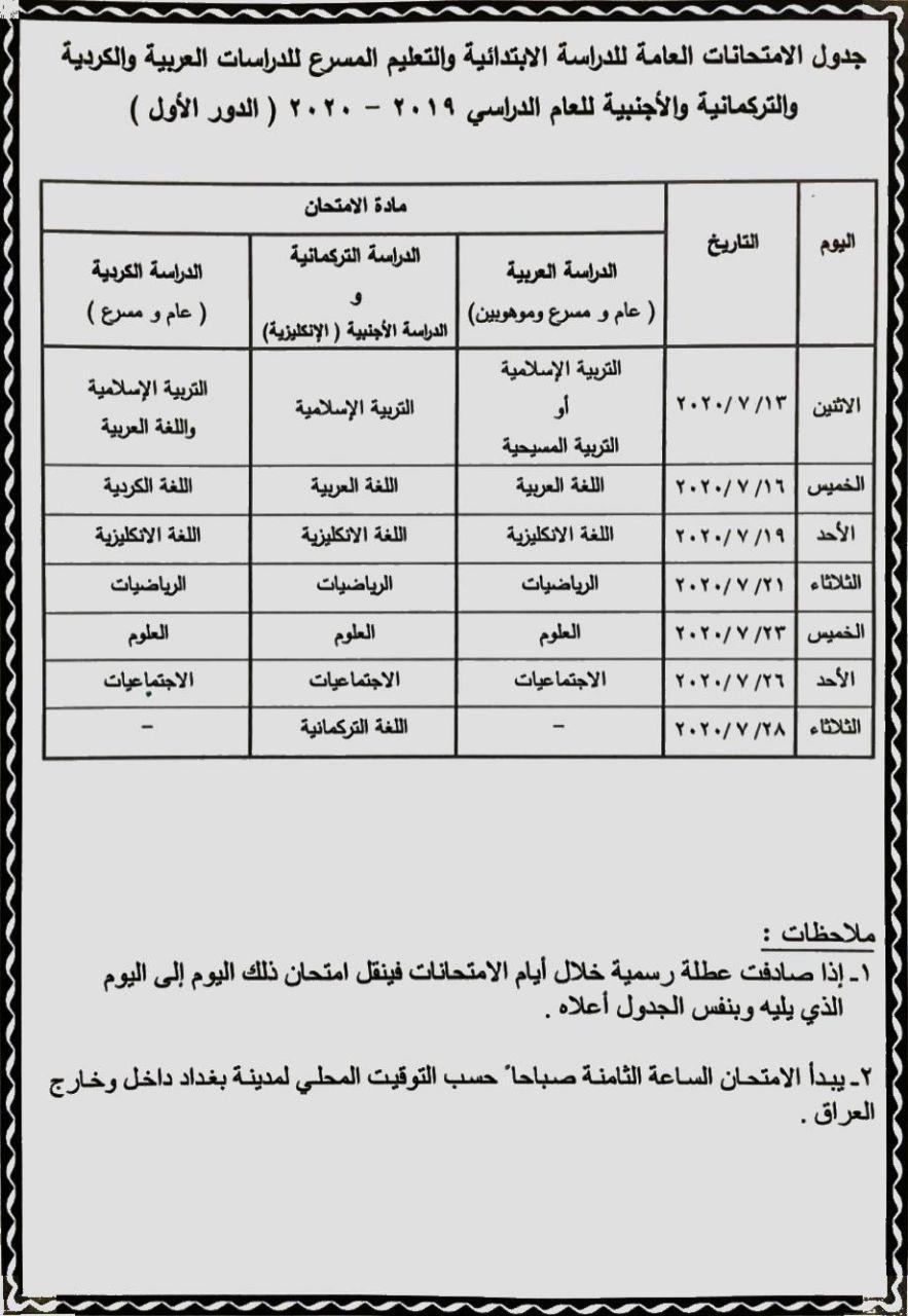 جدول امتحانات اللصف السادس الابتدائي الدور الاول 2020 Daaaaa10