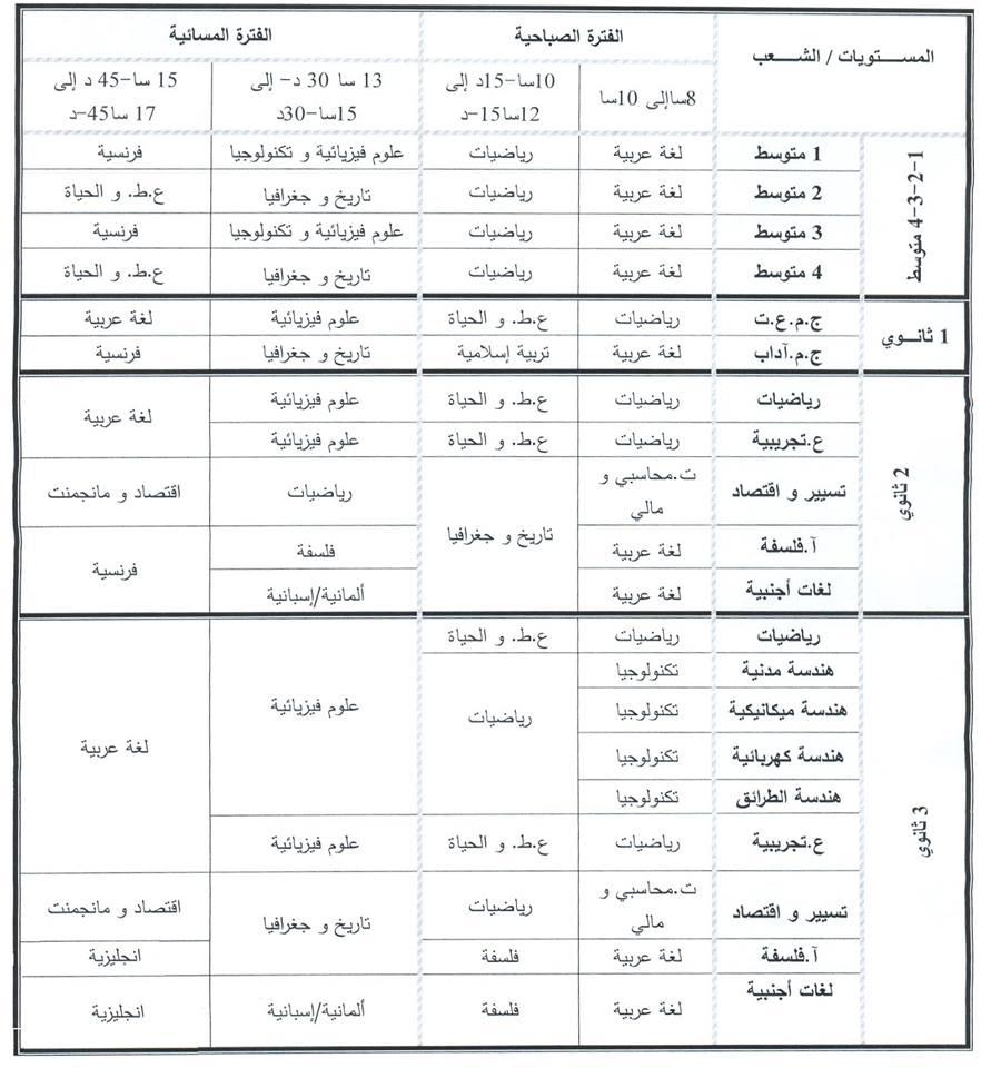 جدول إجراء امتحان إثبات المستوى دورة 2019 Ee19
