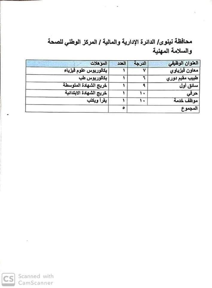 درجات وظيفية في مديرية العمل والشؤون الاجتماعية في نينوى Ee21