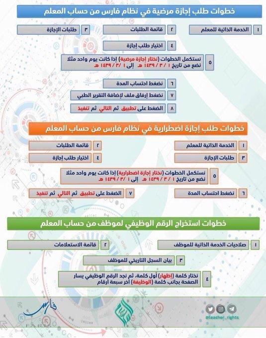 طريقة طلب إجازة مرضية وإضطرارية واستخراج الرقم الوظيفي في  نظام فارس 1441 Ef11