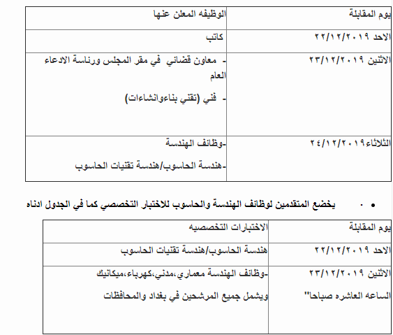 مجلس القضاء الاعلى :  نتائج المرشحين لاشغال وظائف Fff11