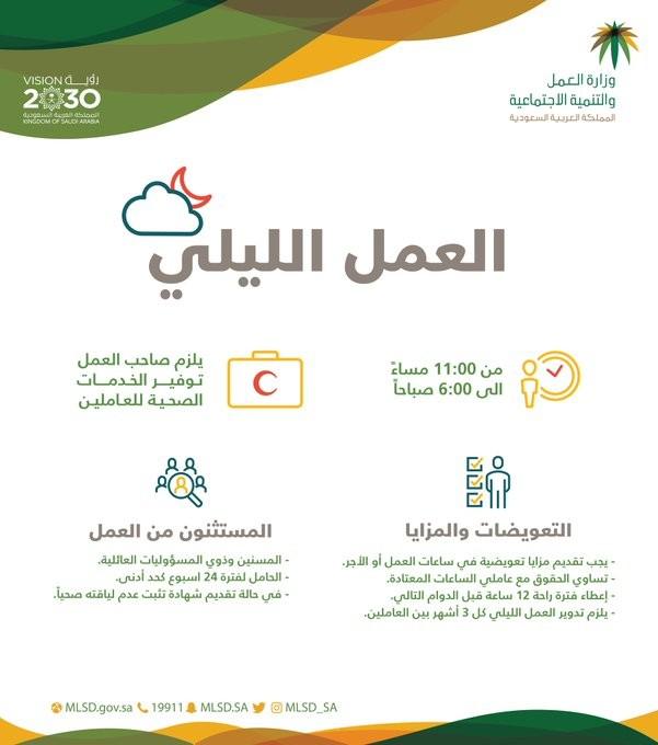 وزارة العمل: الإعلان عن تطبيق قرار العمل الليلي من اليوم Io-aaa10