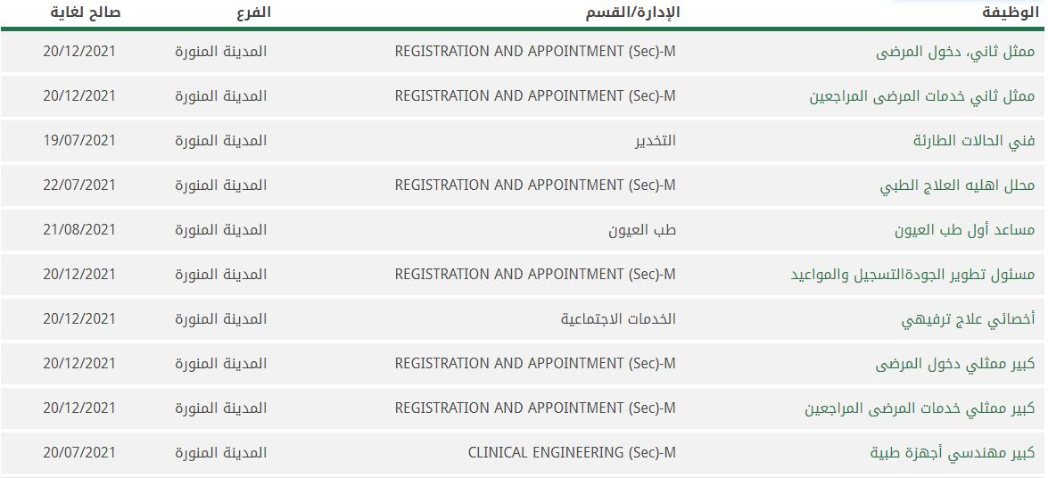 المستشفى التخصصي يطرح 52 وظيفة لحملة جميع المؤهلات منها وظائف لا تتطلب الخبرة Mmm11