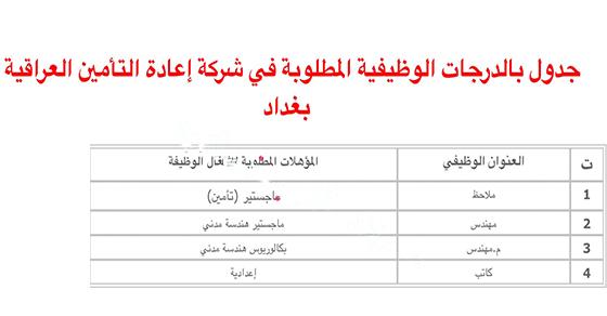 رابط استمارة وزارة المالية 2020  تعيينات شركة التامين العامة O_oao_16