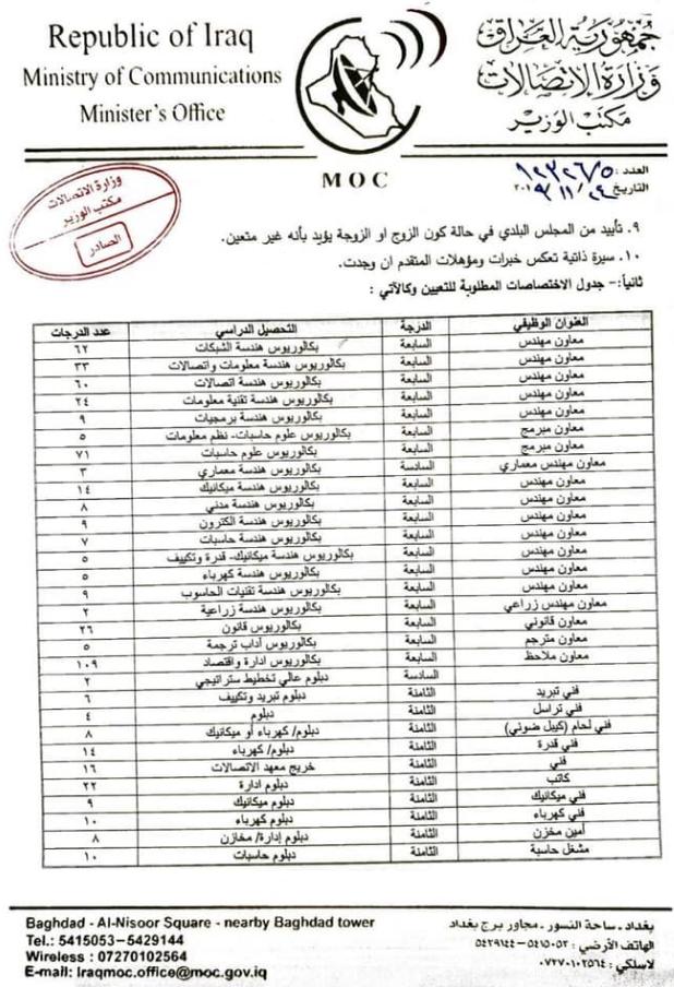تعيينات وزارة الاتصالات العراقية 2020  بعدد 575 درجة لجل الاختصاصات Oooao_14
