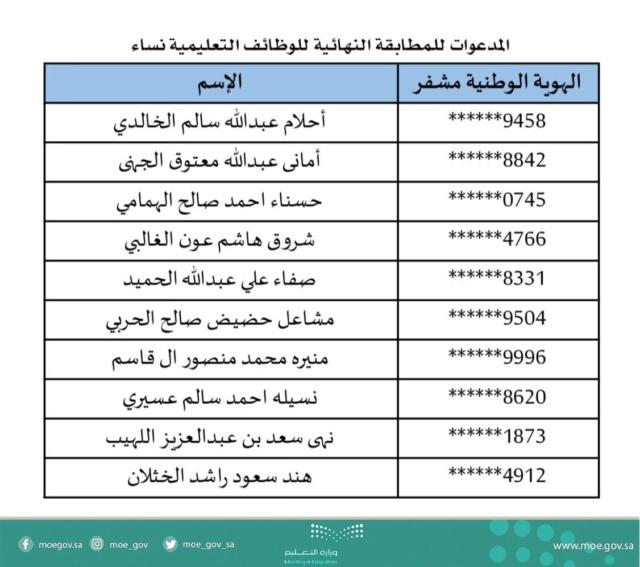 وزارة التعليم: الإعلان عن اسماء المرشحين للوظائف التعليمية  للمطابقة Photo-10