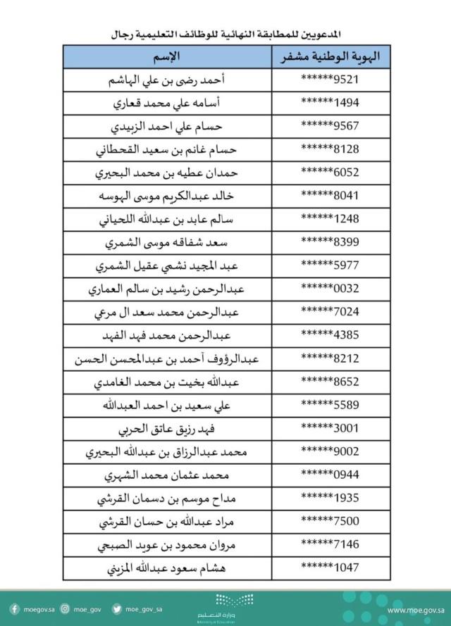 وزارة التعليم: الإعلان عن اسماء المرشحين للوظائف التعليمية  للمطابقة Photo-11