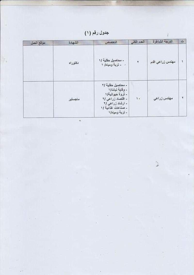درجات وظيفية في مديرية زراعة كربلاء 2019 Rr12