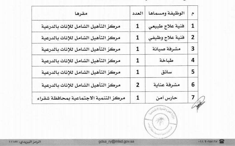 وظائف للنساء والرجال في وزارة العمل والتنمية الاجتماعية  Vd10