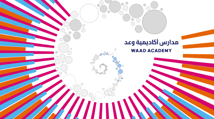 مدارس اكاديمية وعد: وظائف إدارية وتعليمية للنساء والرجال في جدة Wa3d10