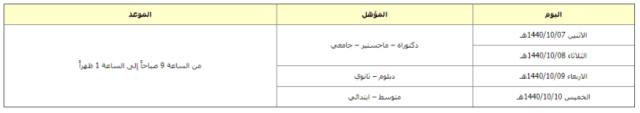 وكالة وزارة الحج والعمرة: الإعلان عن مواعيد المقابلة للمرشحين على الوظائف الموسمية  Ycia-a10