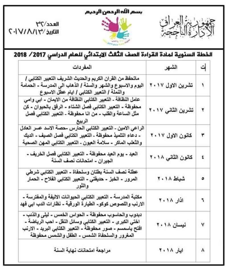 الخطة السنوية مادة اللغة العربية الصف الثالث ابتدائي 2019 Zzzz10
