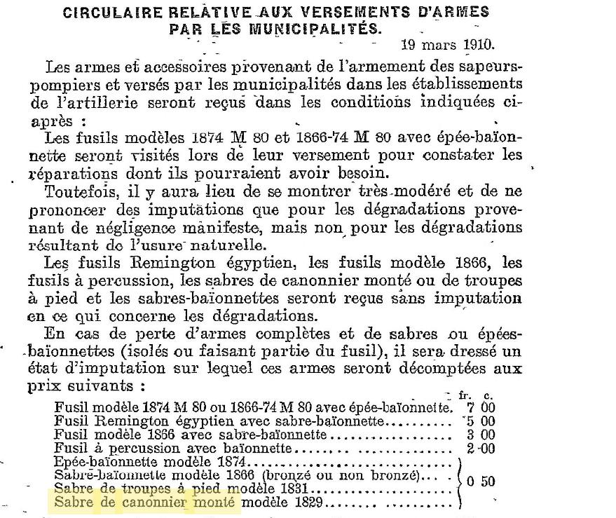 sabre canonnier 1829 - Page 3 Circul10