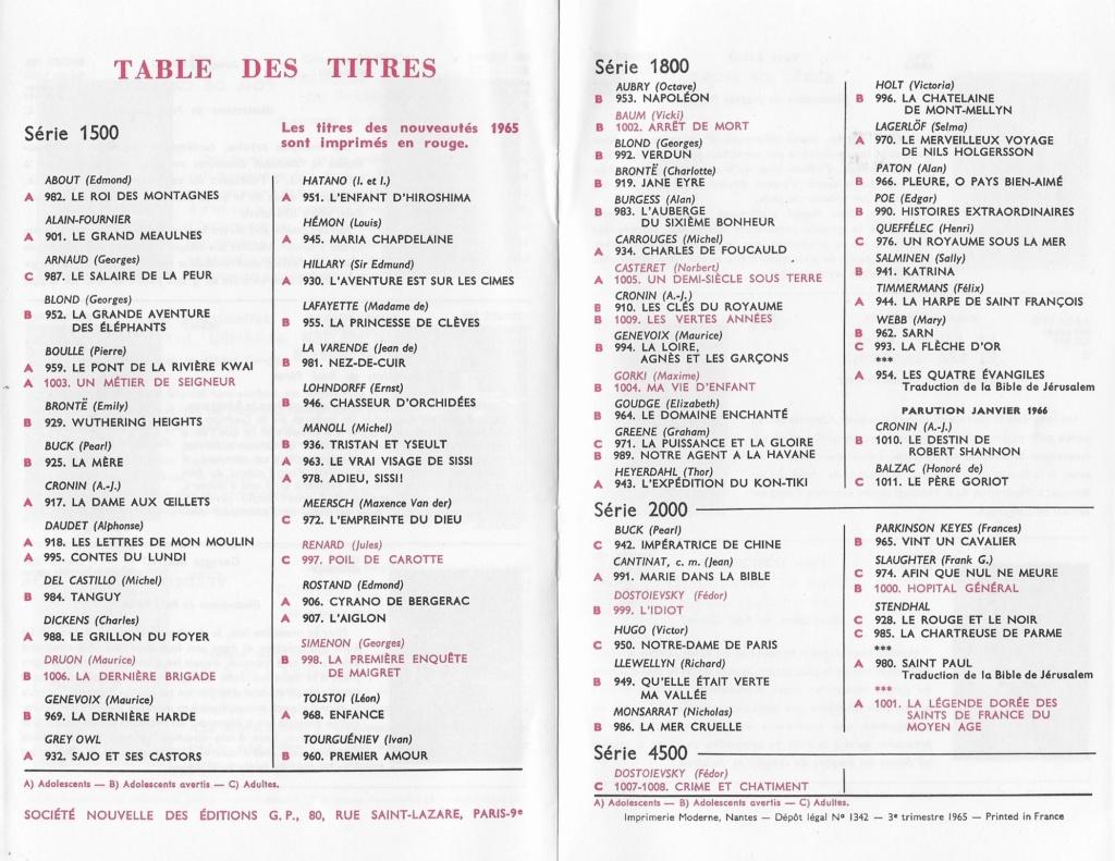 scans catalogue collection SUPER 1966 Super114