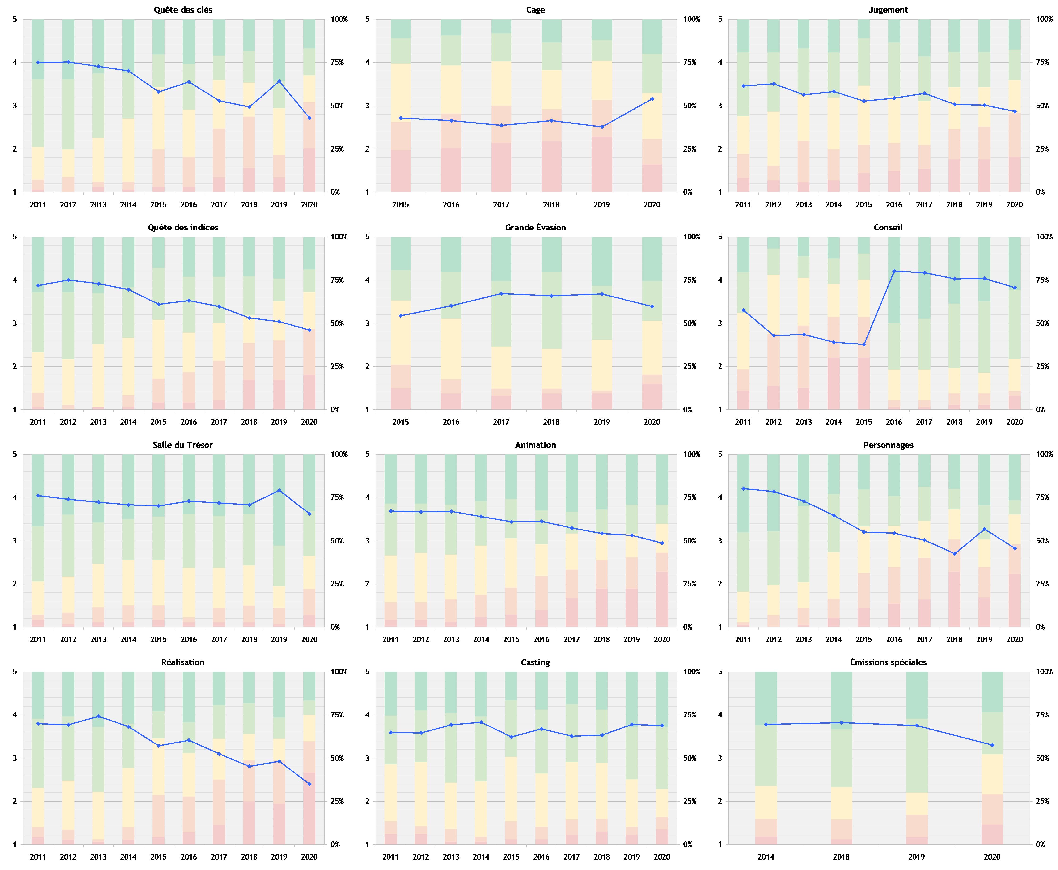 [Sondage] Bilan des saisons 2011-2020 - Page 5 Bilan_18