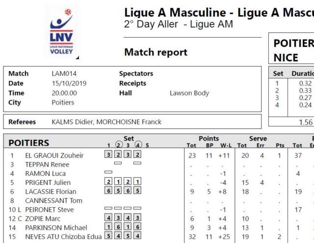 [Ligue A] Stats 2019-2020 - Page 4 Clipb103