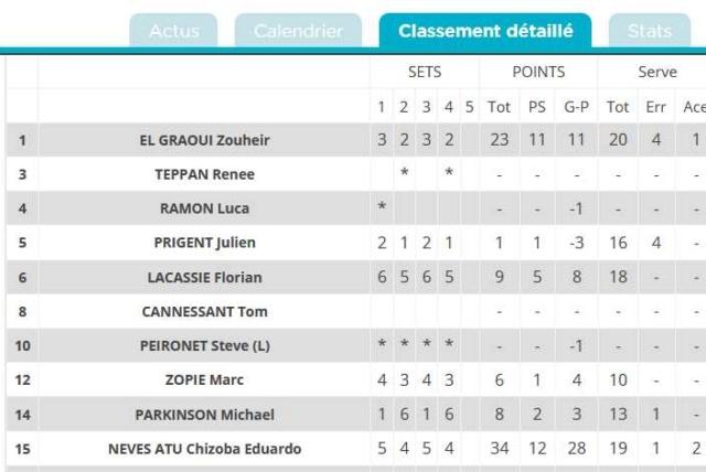 [Ligue A] Stats 2019-2020 - Page 4 Clipb104