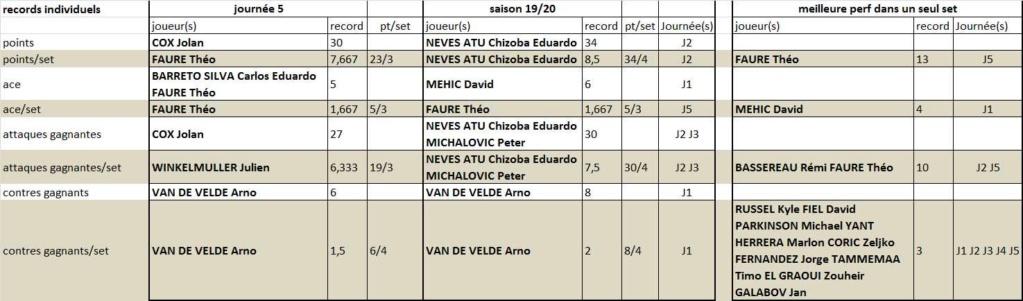 [Ligue A] Stats 2019-2020 - Page 4 Clipb112