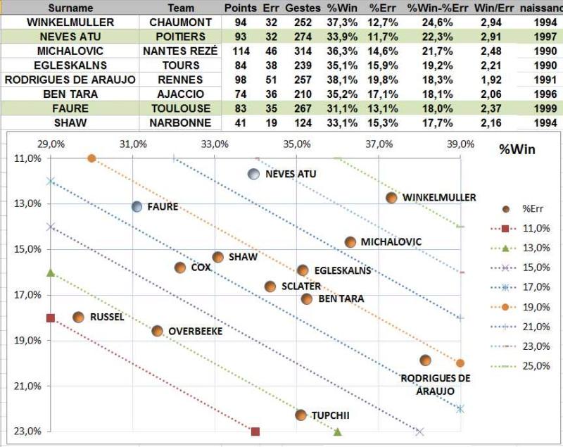 [Ligue A] Stats 2019-2020 - Page 6 Clipb127