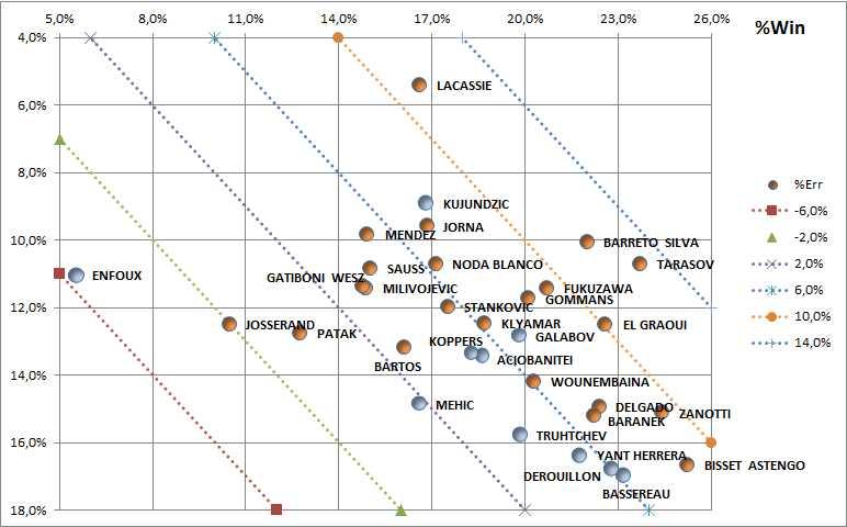 [Ligue A] Stats 2019-2020 - Page 6 Clipb129