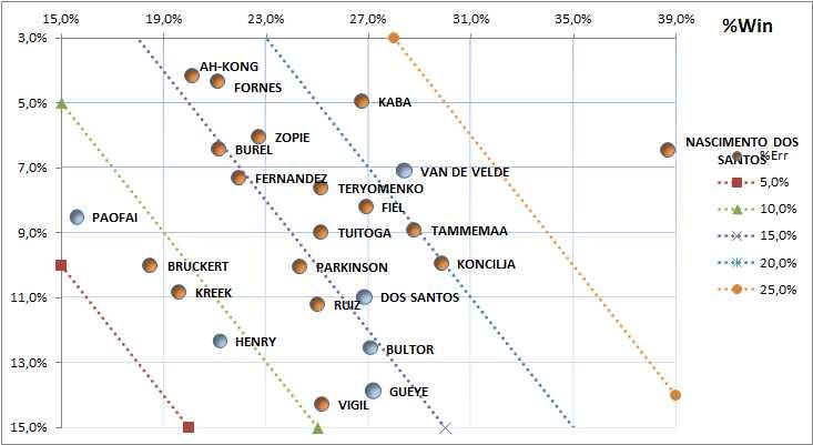 [Ligue A] Stats 2019-2020 - Page 6 Clipb131