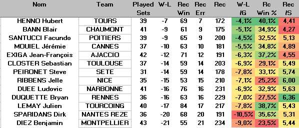 [Ligue A] Stats 2018/2019 - Page 9 Clipbo26
