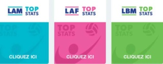 [Ligue B] Stats 2018/2019 - Page 4 Clipbo69