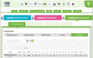 [Ligue B] Stats 2018/2019 - Page 4 Clipbo70