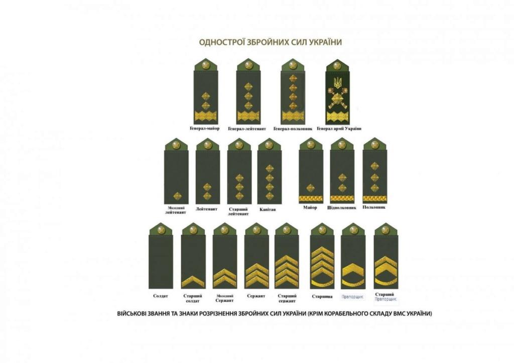 Modern Ukrainian uniform in photographs - Page 39 Epaule11