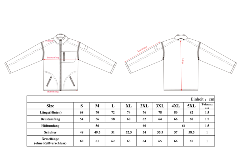New (possible) uniform of the Swiss Armed Forces? - Page 2 Screen10